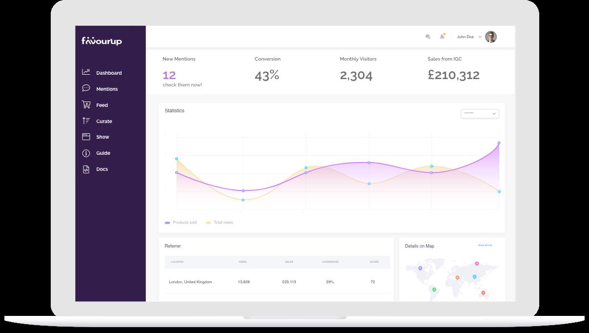 Demo for measuring data in Endorsed Content Engine